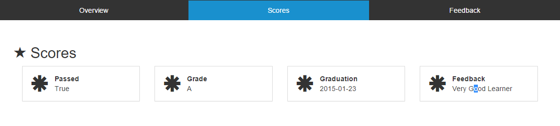 Students can check their own scores, as recorded against them in the Event