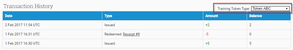 Select the appropriate Training Token Type to view the Transaction History, including Receipts