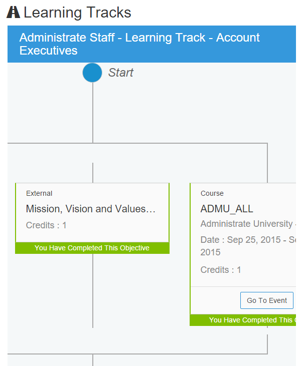 Students can see where they are on their Learning Track progress